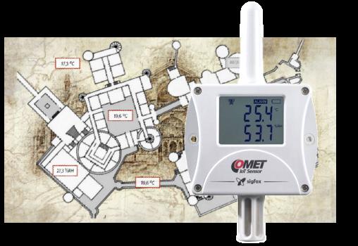 Ukázka online měření